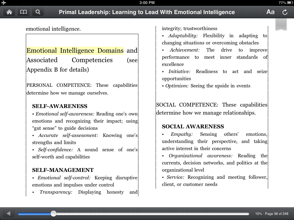 primal leadership review Primal leadership : unleashing the power of emotional intelligence item preview remove-circle share or embed this item plus-circle add review comment reviews.